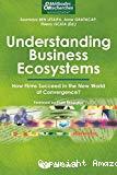 Understanding business ecosystems