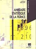 Annuaire statistique de la France.