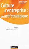 Culture d'entreprise : un actif stratégique.