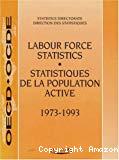 Statistiques de la population active 1973-1993.