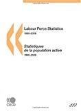 Labour force statistics 1986-2006. Statistiques de la population active 1986-2006.