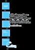 cereq-neF-02.pdf - application/pdf