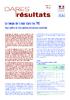 dares_resultats_temps_travail_tpe.pdf - application/pdf