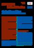 dares_resultats_portrait_statistique_conventions_collectives_branche_2016.pdf - application/pdf