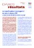 dares_resultats_dispositifs_publics_accompagnement_restructurations_2018.pdf - application/pdf