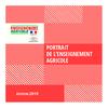 portrait-2019.pdf - application/pdf