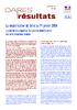 dares_resultats_revalorisation_smic_janvier_2019.pdf - application/pdf