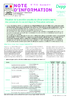 depp-ni-2019-19-53-enquete-climat-scolaire-personnels-second-degre_1224390.pdf - application/pdf