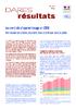 dares__resultats_contrats_apprentissage_2018.pdf - application/pdf