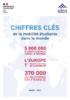 chiffres_cles_2021_fr.pdf - application/pdf